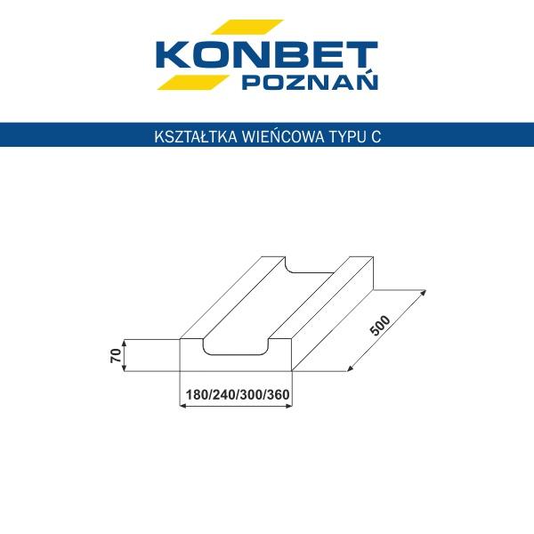 konbet_poznan_ksztaltka_wiencowa_typu_C